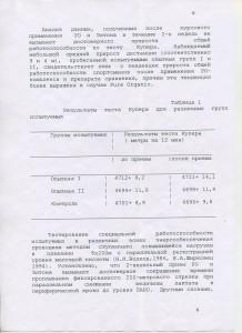 вниифк-07